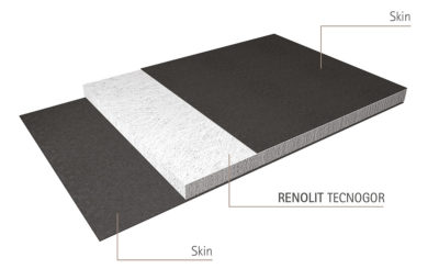 recyclable composite panels for automotive interiors